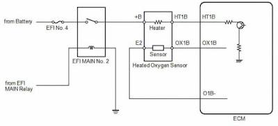 Cara kerja lamda sensor
