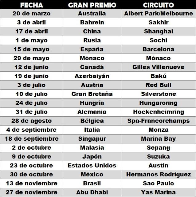 Calendario de Formula Uno 2016. F1