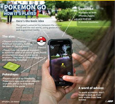 pokemon-go-di-malaysia