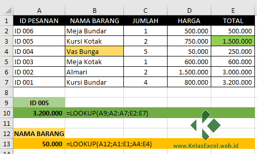 Contoh Fungsi-Rumus Lookup Excel 2