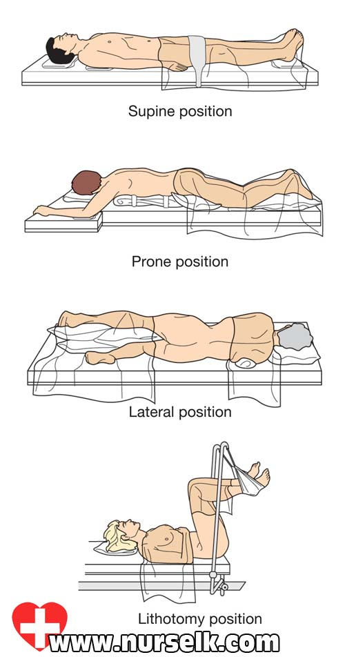 Surgical Positioning, Positioning a Patient for Surgery ...