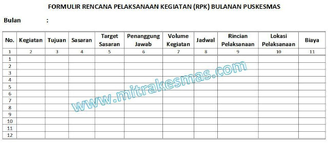 Formulir RKP Bulanan Puskesmas