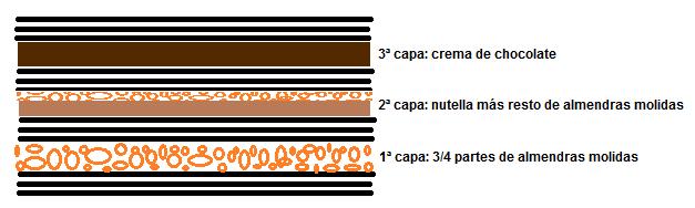 Croquis del montaje del baklava de chocolate