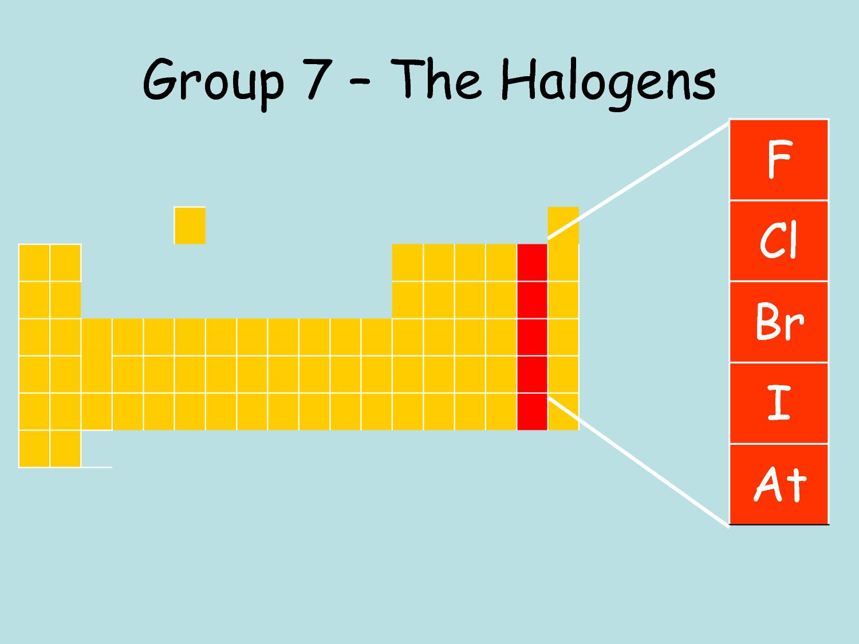 Halogens Group 60