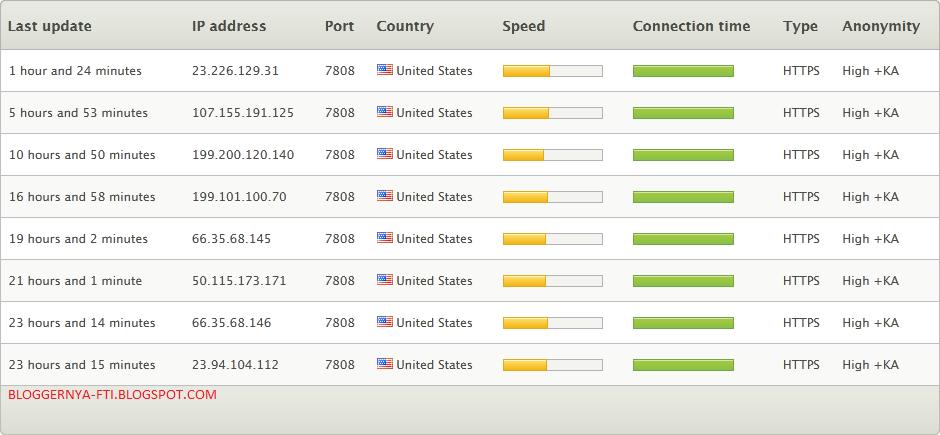 Hidemyass Proxy List - VPN server list covering 19 + countries