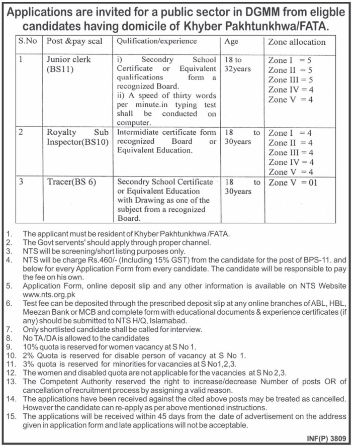 Jobs In Public Sector Organization FATA August 2017