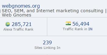 Web Gnomes blog ranking