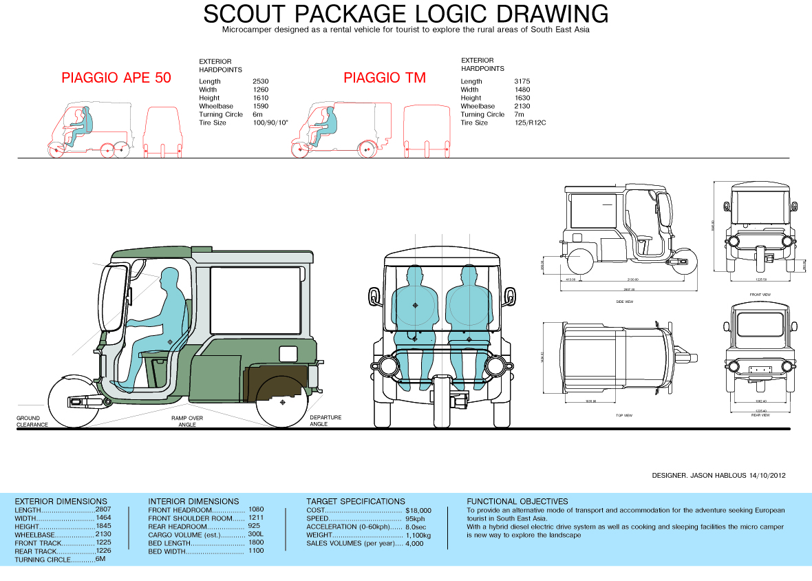 hight resolution of scout ga drawings