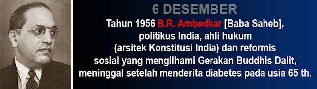 Hari kematian B.R. Ambedkar