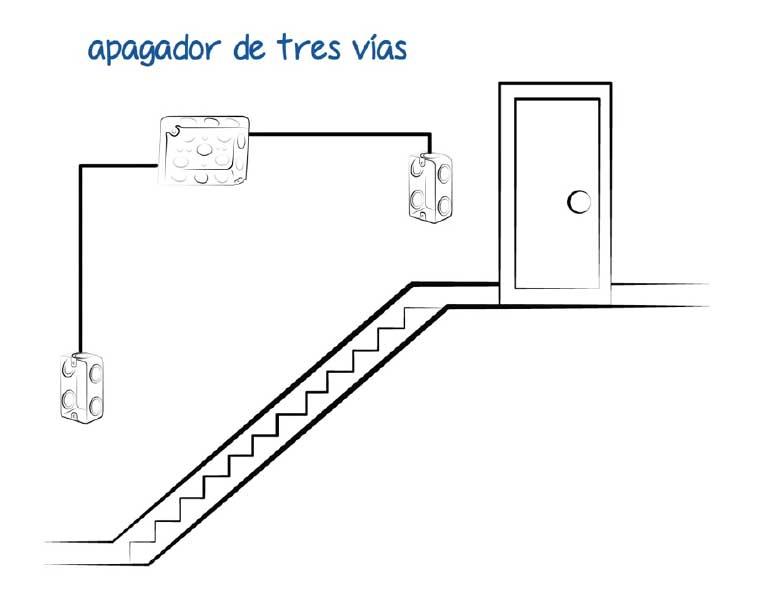 """Instalaciones eléctricas residenciales - Apagador de tres vías o """"de escalera"""""""