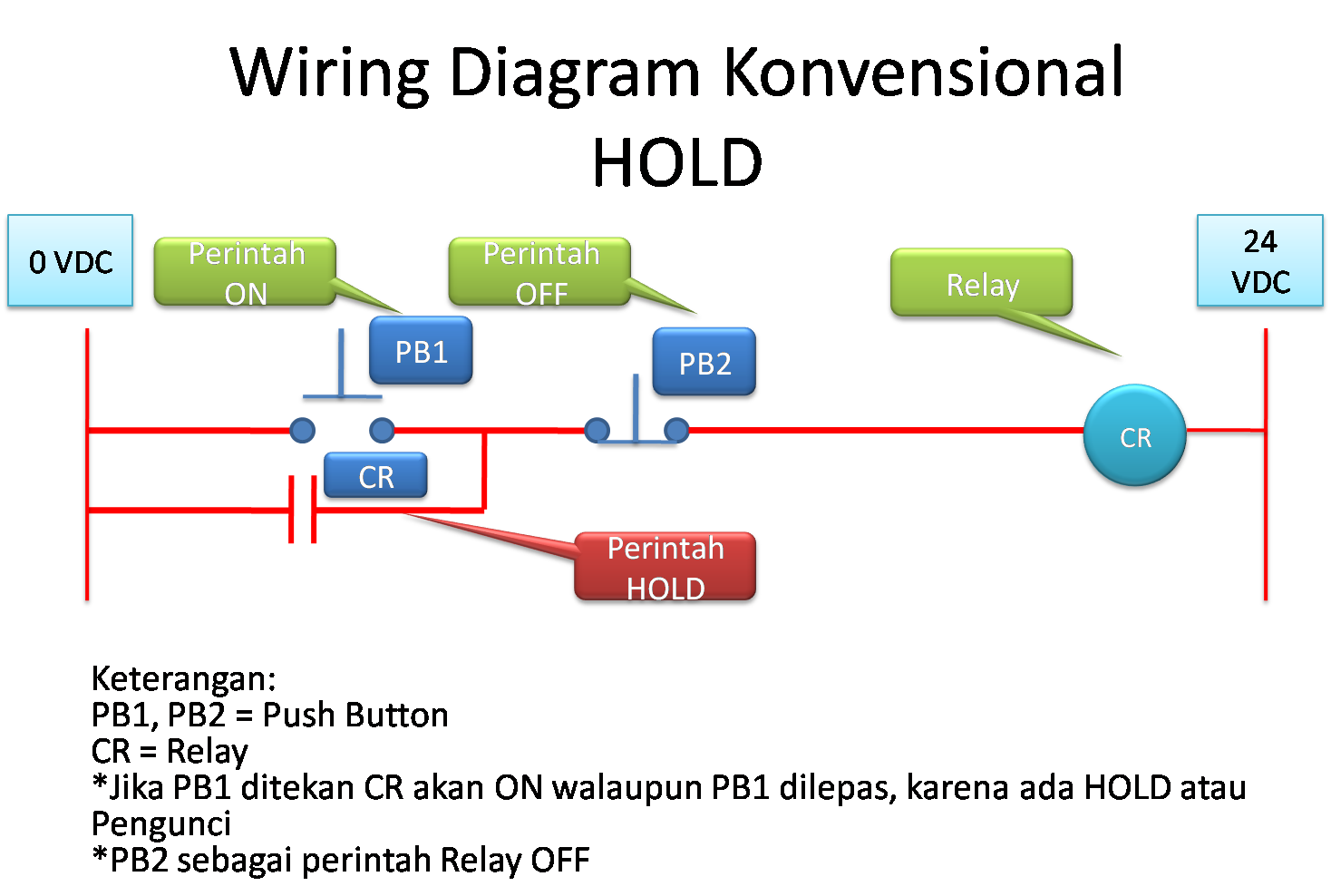 Belajar Wiring Diagram Plc : Rangkaian wiring hold dan interlock privat plc