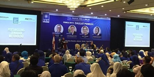 Survei PolMark: Selisih Jokowi dan Prabowo 14,6 Persen