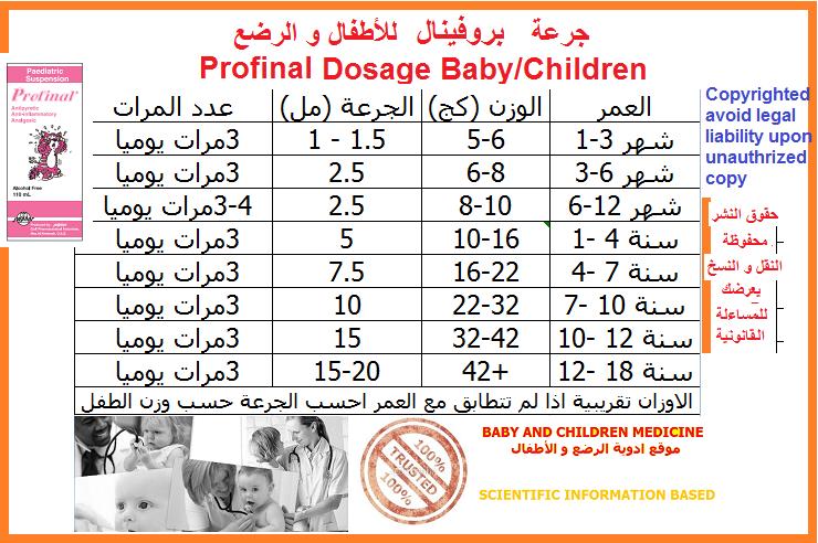 Profinal For Babies And Infants بروفينال للاطفال و الرضع أدوية الأطفال و الرضع اسئلة و اجابات