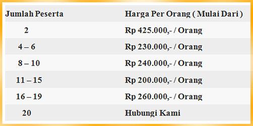 Harga Paket Wisata Bandung Mawa Holiday