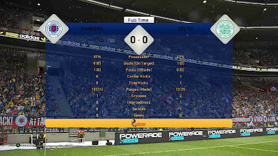 PES 2019 SPFL Scoreboard​ 2019​ by Hova_Useless