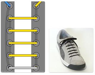 Tali Sepatu Bagus Lurus Mudah (Straight (Easy) Lacing)