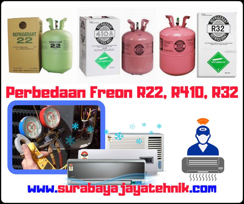 Inilah Perbedaan Freon R22, R410 Dan R32.
