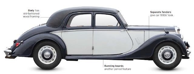 Riley RME, classic cars
