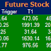 Most active future and option calls ( Pre Market Tips ) for 21 Sept 2016