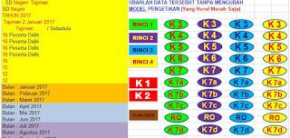 Cara Cepat Membuat Laporan BOS Lengkap Dengan K1 Sampai K7d