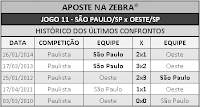 LOTECA 695 - HISTÓRICO JOGO 11