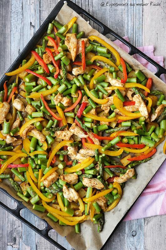 Yvonne von Experimente aus meiner Küche - Google+