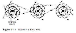 ELECTROMAGNETISM DEFINITION AND BASIC INFORMATION