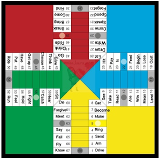 https://www.teacherspayteachers.com/Product/Irregular-verbs-board-game-parchis-4443637