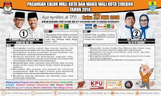 KPU Kota Cirebon