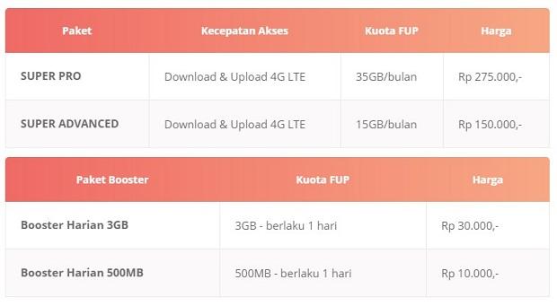 Paket Internet Unlimited Pascabayar Postpaid Smartfren April Terbaru 2019