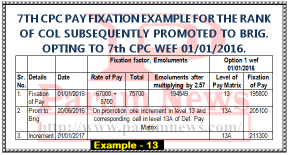7th-cpc-pay-fixation-example-13-option-from-1-1-2016-col-promoted-brig-paramnews