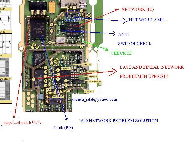 Mobile Repairing Solutions: Nokia 1600 Network Problem