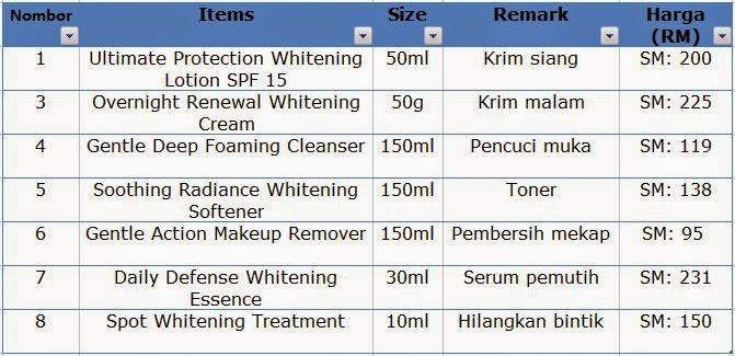 set nutriwhite shaklee harga lengkap basic asas