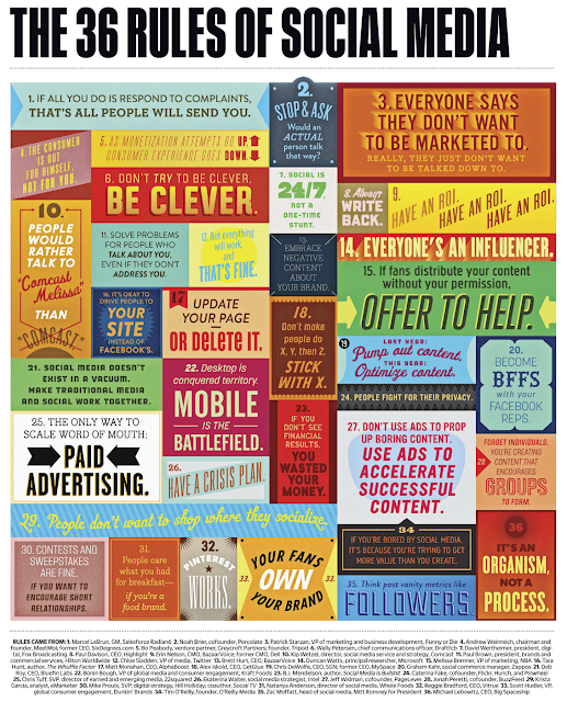 The 36 Rules Of Social Media image from Bobby Owsinski's Music 3.0 blog