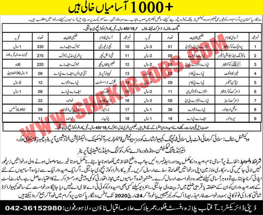 Rozgar Pakistan Program Jobs 2020 For 1000+Vacancy