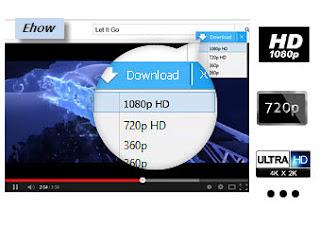 Allavsoft downloader key