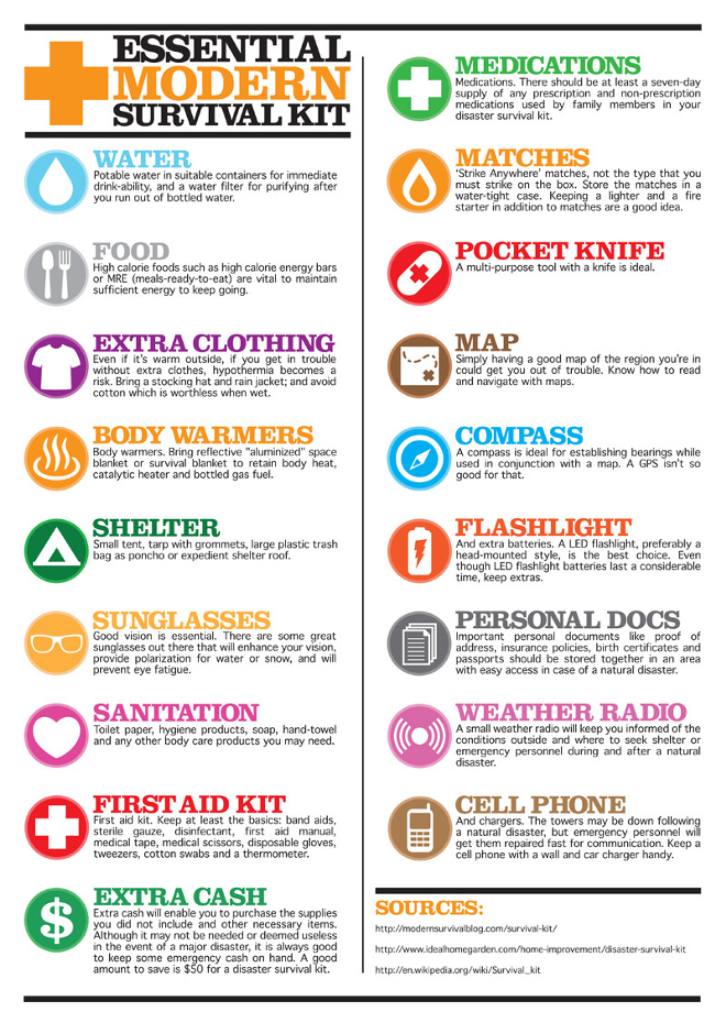 Essential Modern Survival Kit Infographic