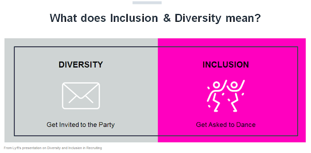 "What does Inclusion and Diversity mean? Left side ""Diversity"" shows an envelope and says ""Get Invited to the Party."" Right side ""Inclusion"" shows two people dancing and says ""Get Asked to Dance"". Graphic from Lyft presentation."