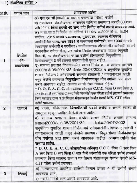 Osmanabad District Recruitment Qualification