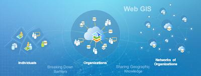 Download ArcGIS desktop for Server 10.5