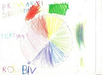 cute primary color wheel for preschooler or early elementary