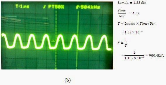 Simulasi hasil rancang listrik tanpa kabel