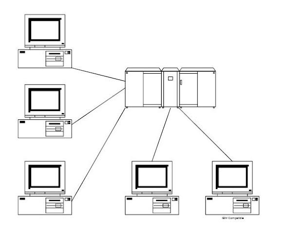 Jenis-Jenis Arsitektur DBMS Multi User