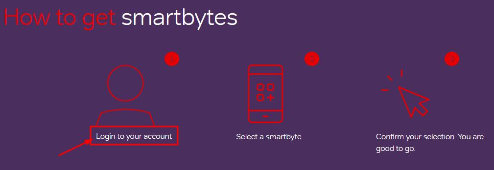Airtel Broadband Data Balance  कैसे पता करें?
