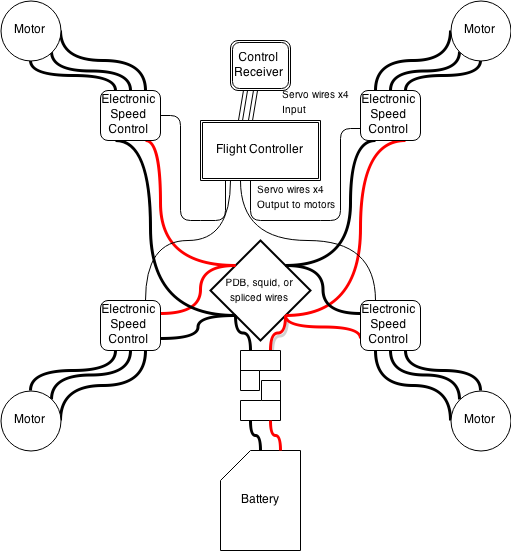 phantom 3 drone wiring diagram