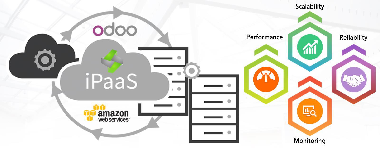 Odoo On Aws Cloud Pragtech Blogger