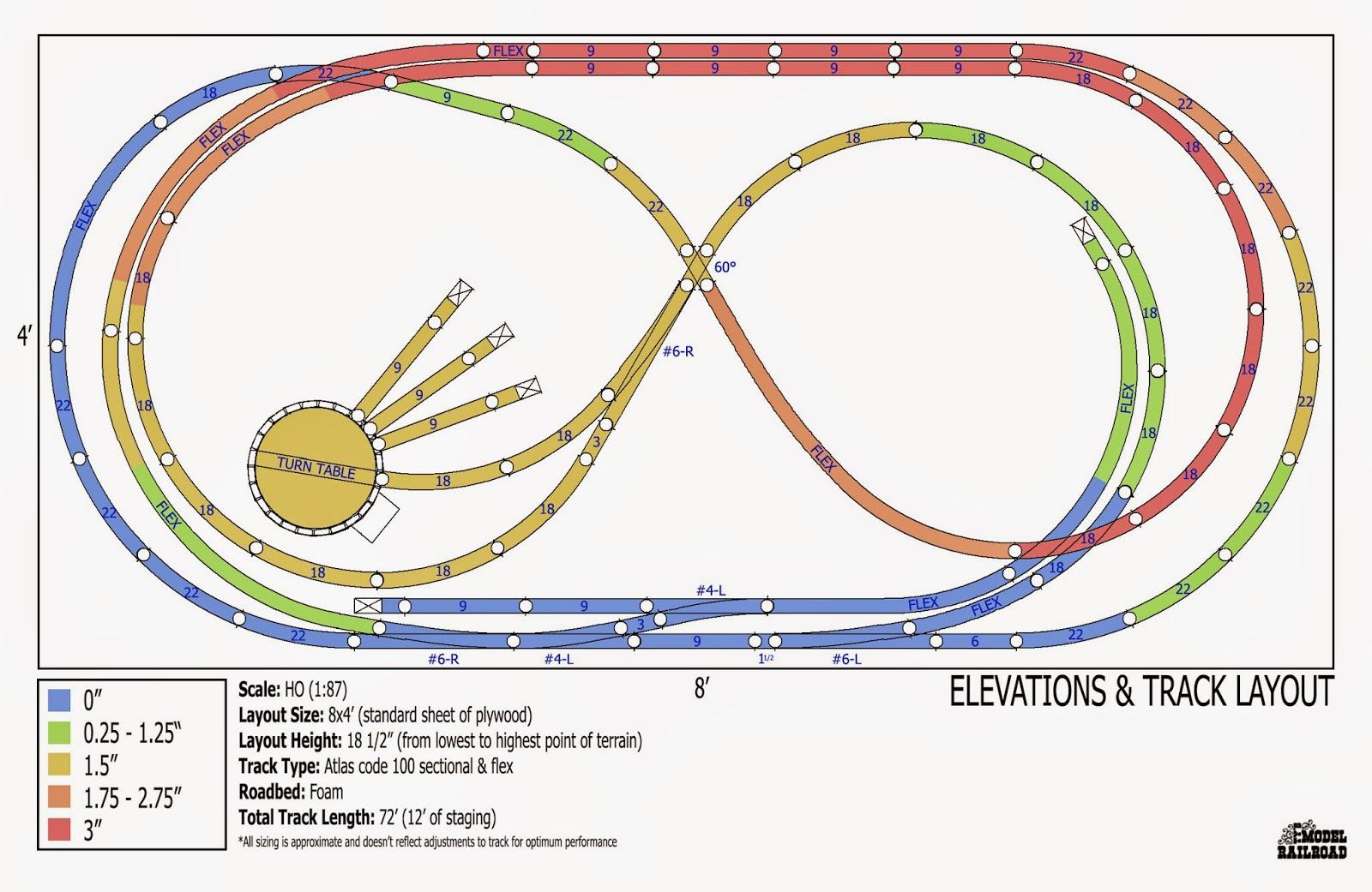 ty 39 s model railroad design planning. Black Bedroom Furniture Sets. Home Design Ideas