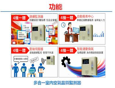 智能連動換氣:指標超標時,自動開啟換氣裝置(熱交換器)。