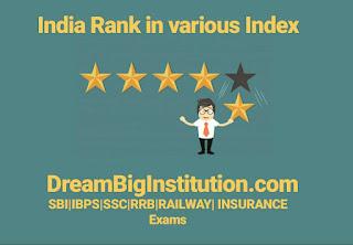 India Rank in Various Index 2018- Dream Big Institution