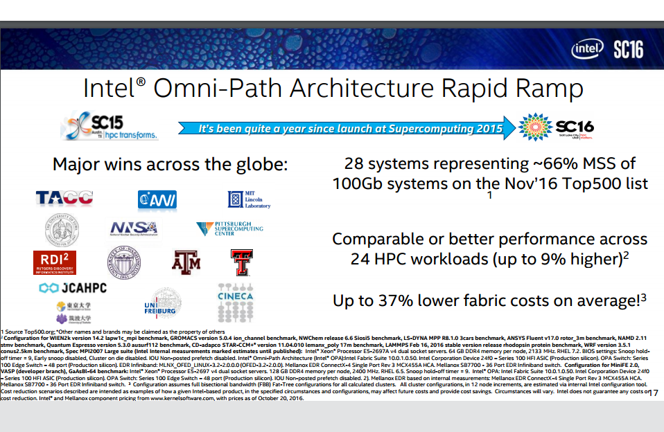 Intel Cites Gains with its Omni-Path Architecture Systems ~ Converge